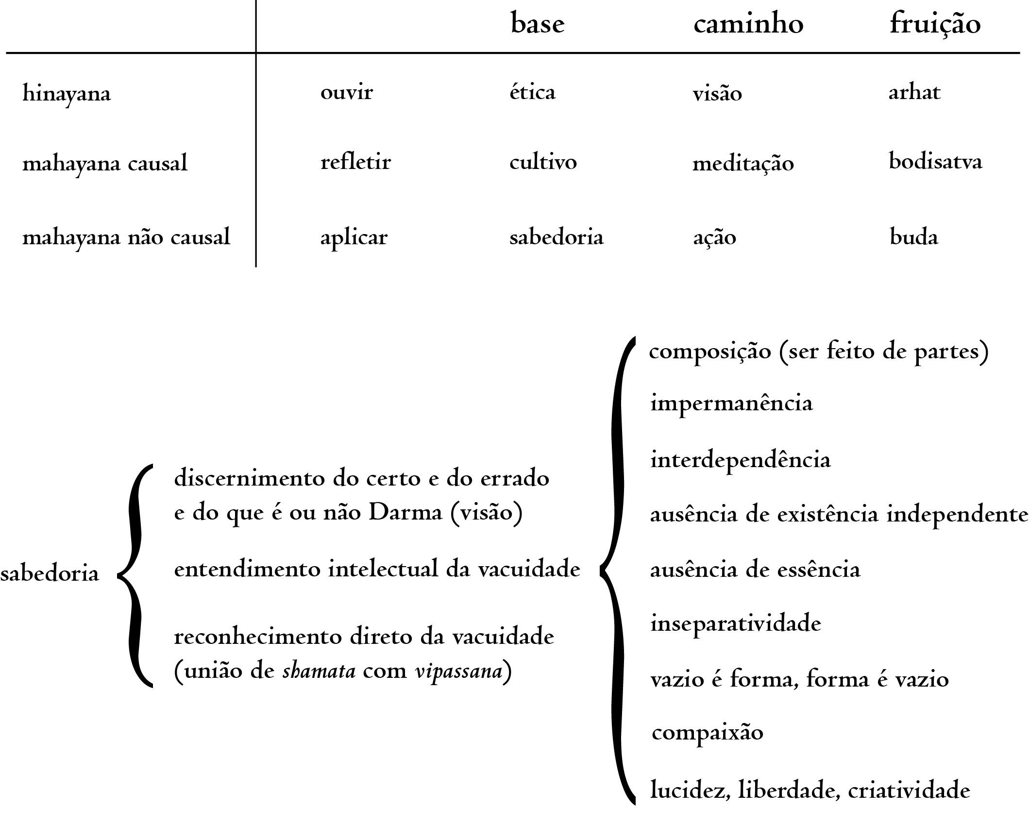 Filosofia da Linguagem e Budismo 1